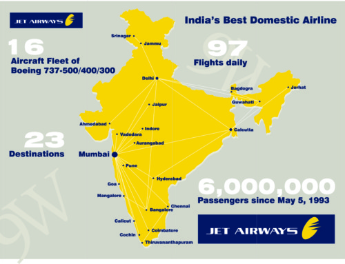 Jet Airways Posters
